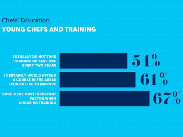 """S.PELLEGRINO YOUNG CHEF ACADEMY MONITOR 2021"","